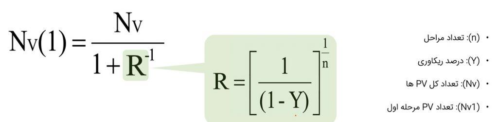 نسبت بین مراحل R یکی از پارامترهای مهم در طراحی سیستم RO که تعداد المان های مرحله اول و دوم را تعیین می کند