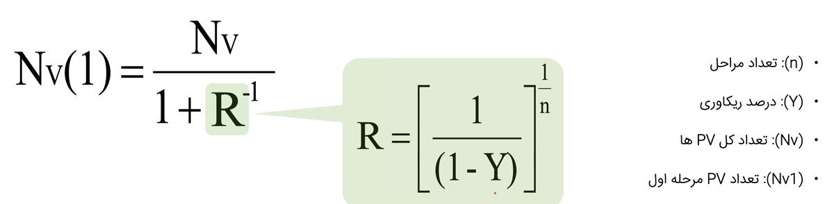 تعیین نسبت بین مراحل در طراحی سیستم RO
