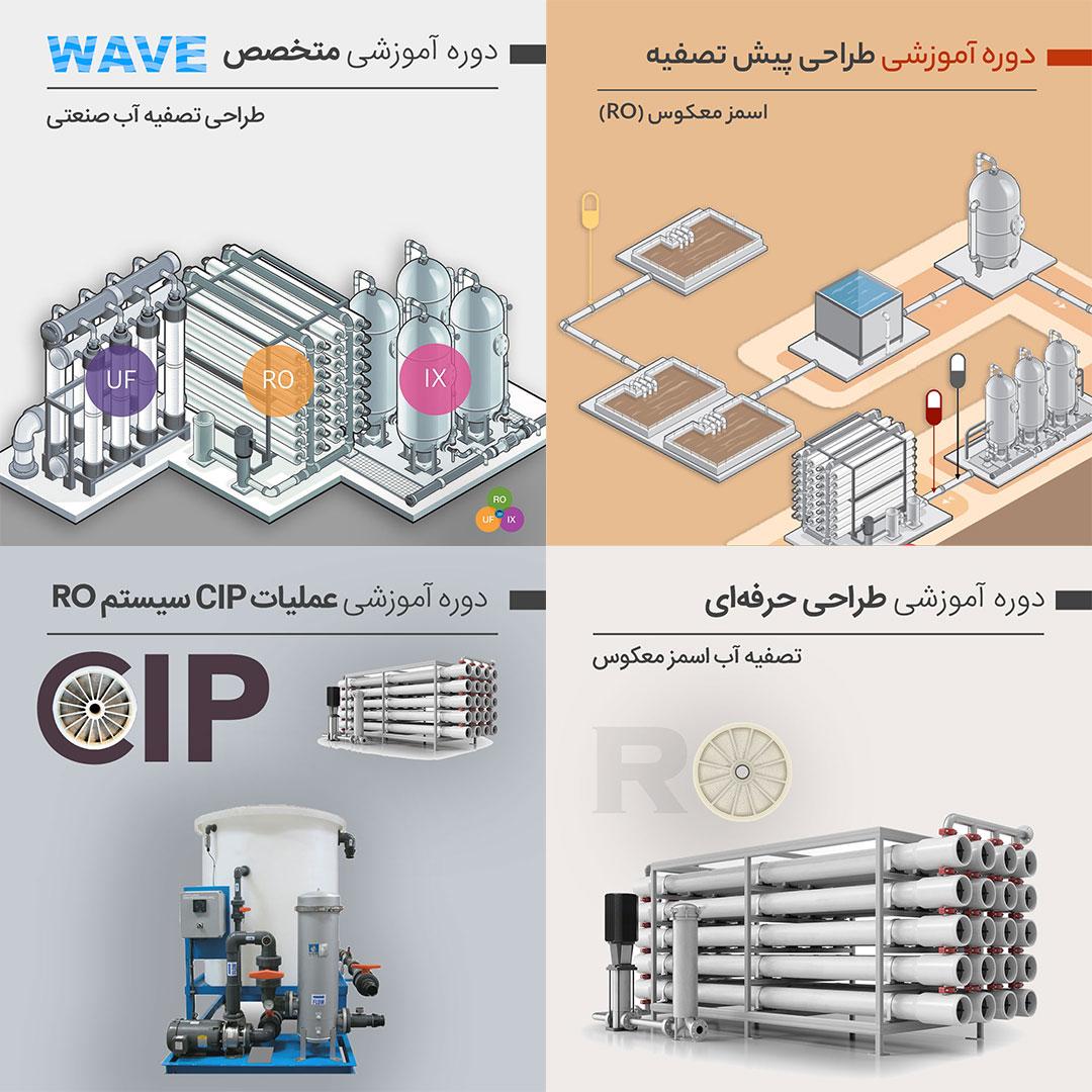 آموزش جامع تصفیه آب صنعتی